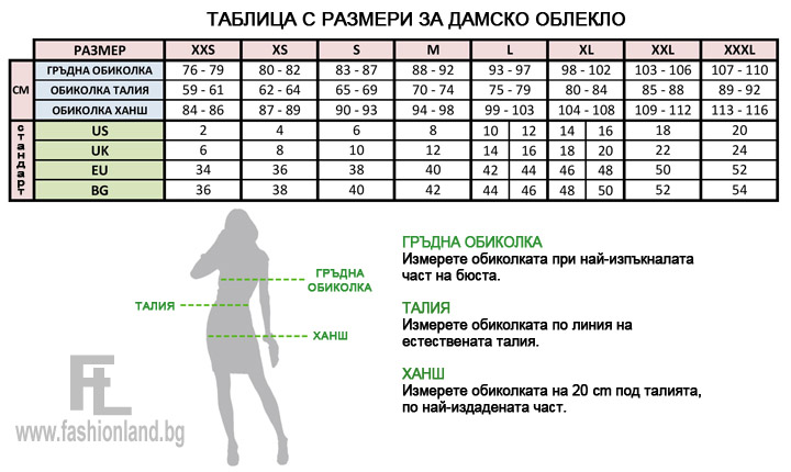 Clothes Size Table